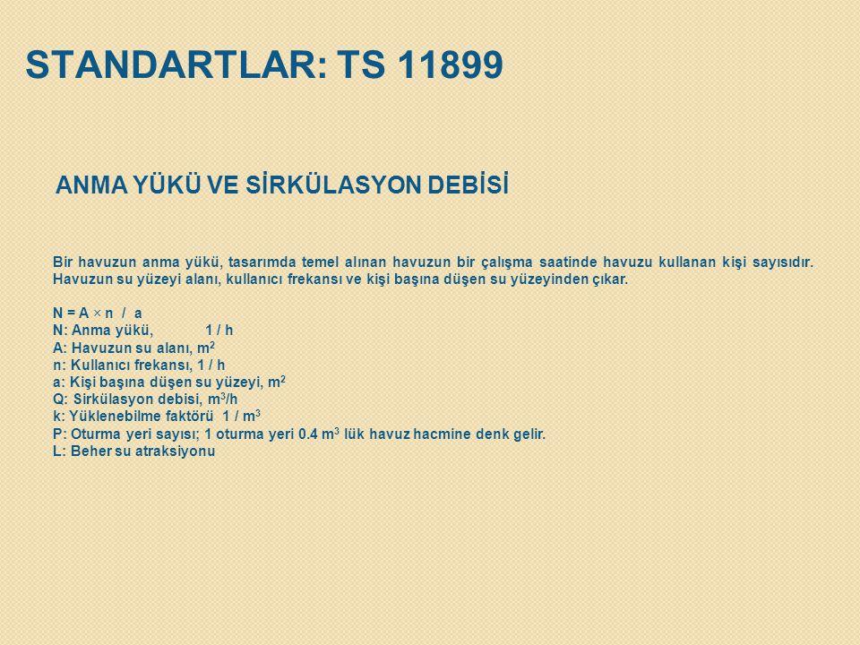 STANDARTLAR: TS 11899 ANMA YÜKÜ VE SİRKÜLASYON DEBİSİ
