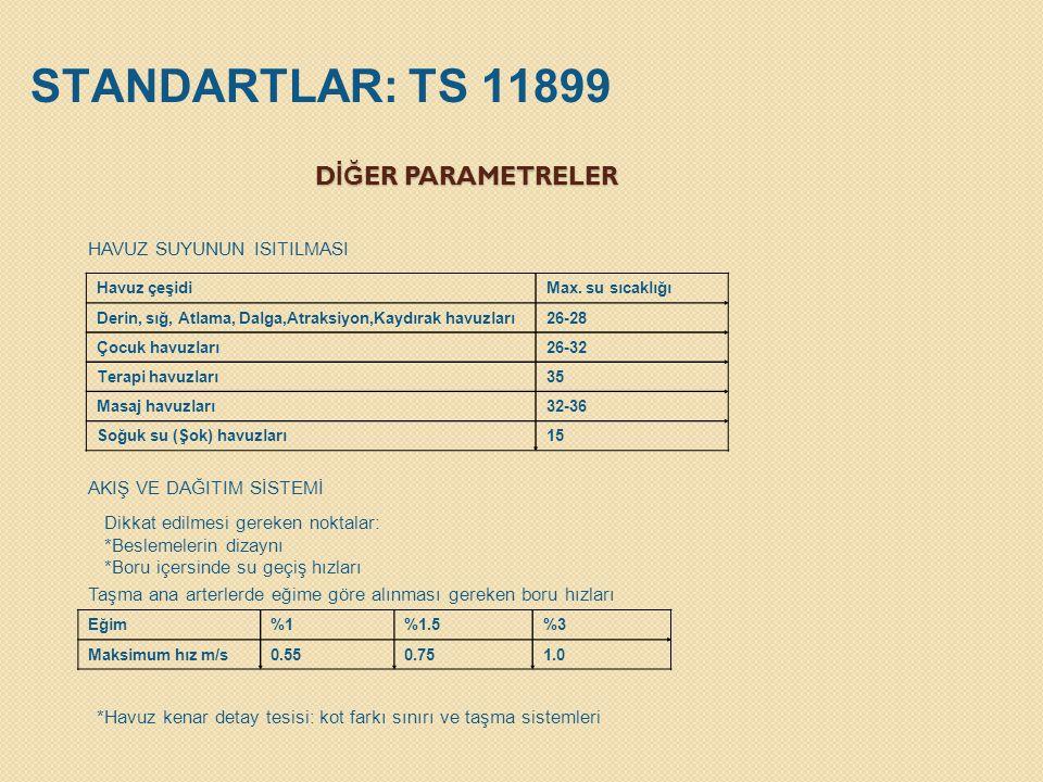 STANDARTLAR: TS 11899 DİĞER PARAMETRELER HAVUZ SUYUNUN ISITILMASI