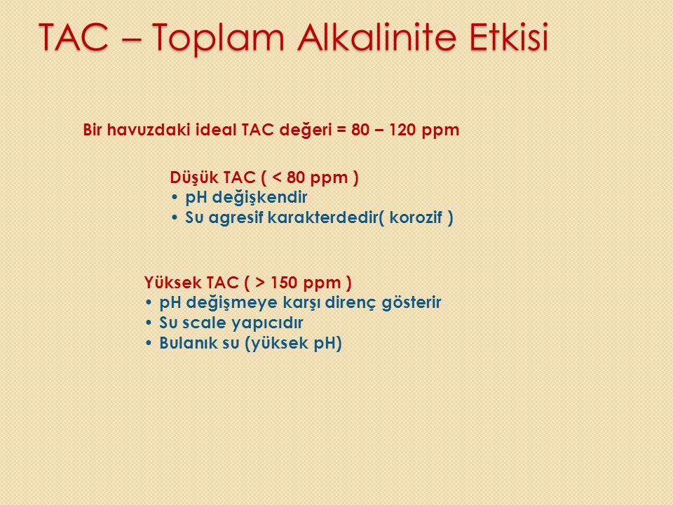 TAC – Toplam Alkalinite Etkisi