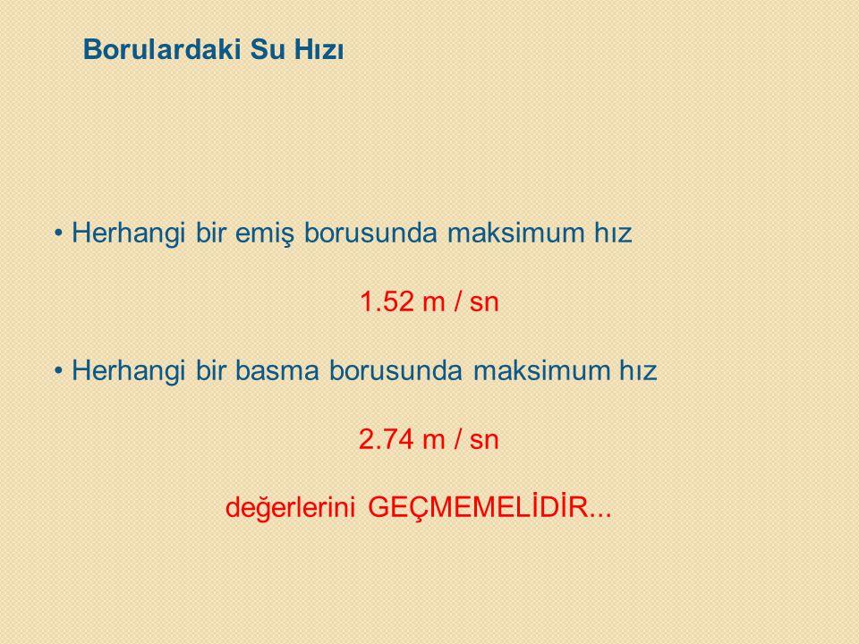 Borulardaki Su Hızı Herhangi bir emiş borusunda maksimum hız. 1.52 m / sn. Herhangi bir basma borusunda maksimum hız.