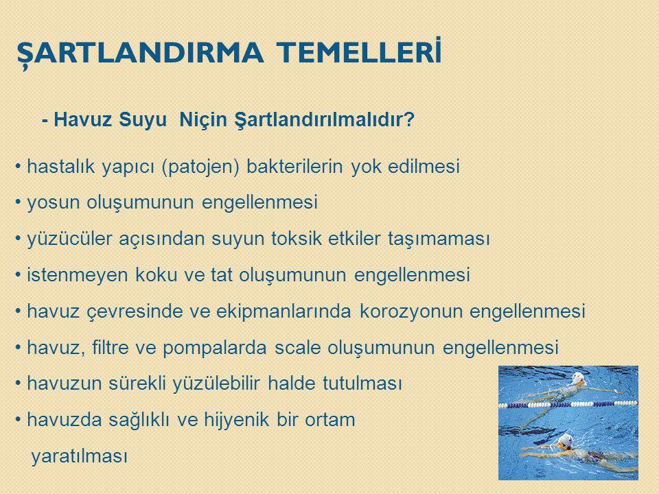 ŞARTLANDIRMA TEMELLERİ