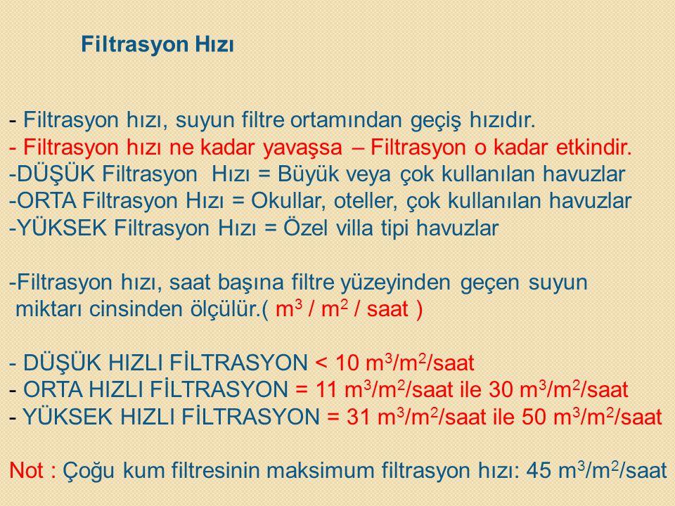 Filtrasyon Hızı Filtrasyon hızı, suyun filtre ortamından geçiş hızıdır. Filtrasyon hızı ne kadar yavaşsa – Filtrasyon o kadar etkindir.