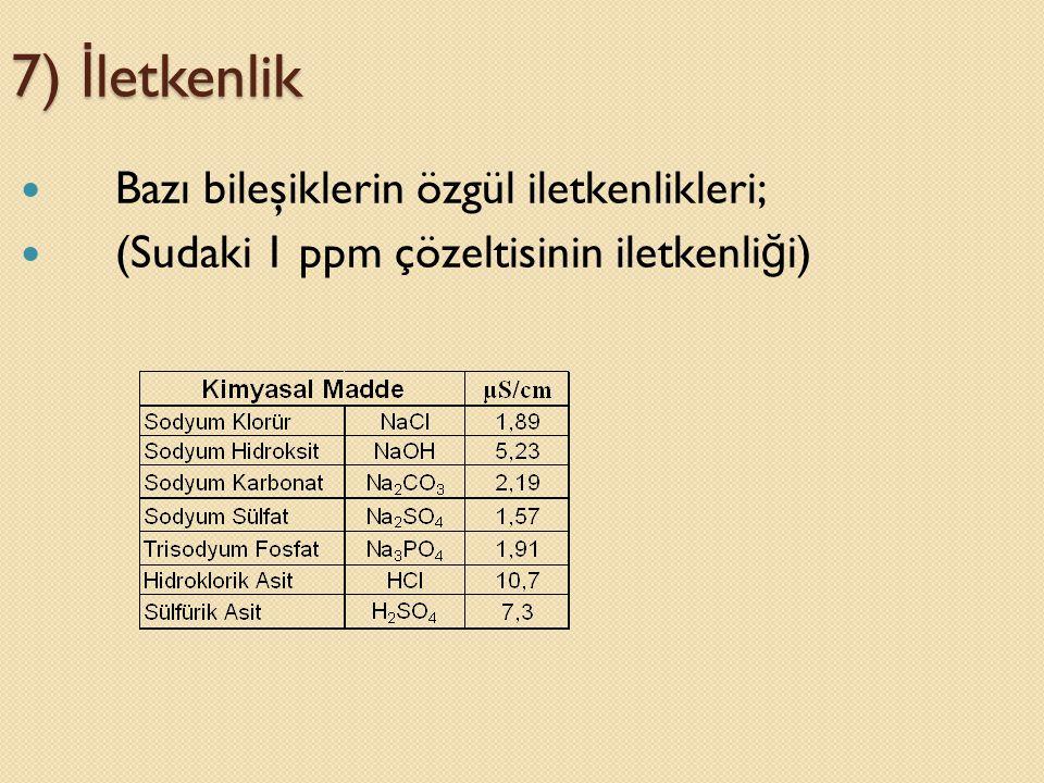 7) İletkenlik Bazı bileşiklerin özgül iletkenlikleri;