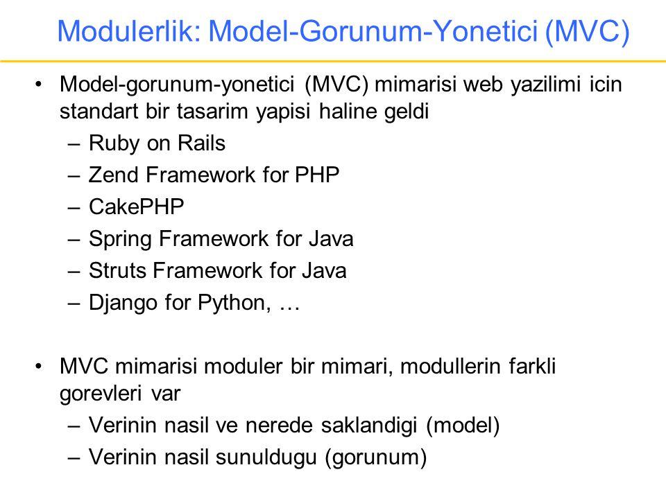Modulerlik: Model-Gorunum-Yonetici (MVC)