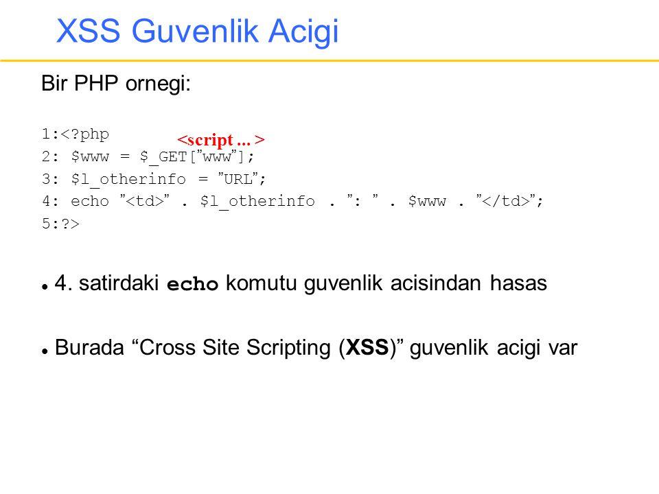 XSS Guvenlik Acigi Bir PHP ornegi: