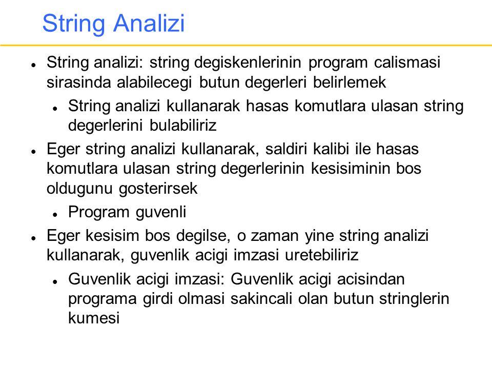 String Analizi String analizi: string degiskenlerinin program calismasi sirasinda alabilecegi butun degerleri belirlemek.