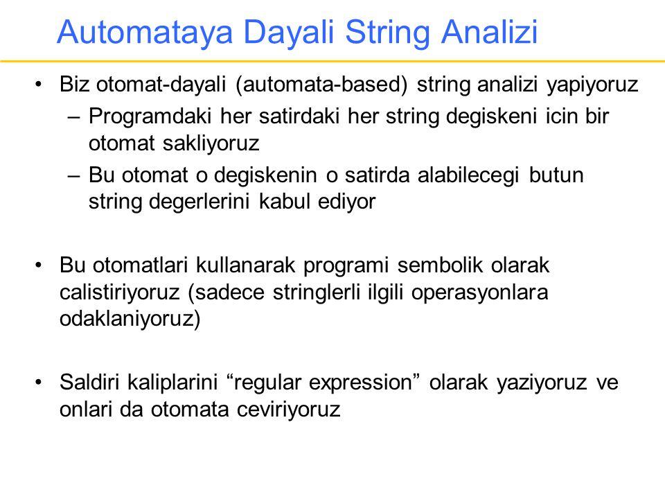 Automataya Dayali String Analizi
