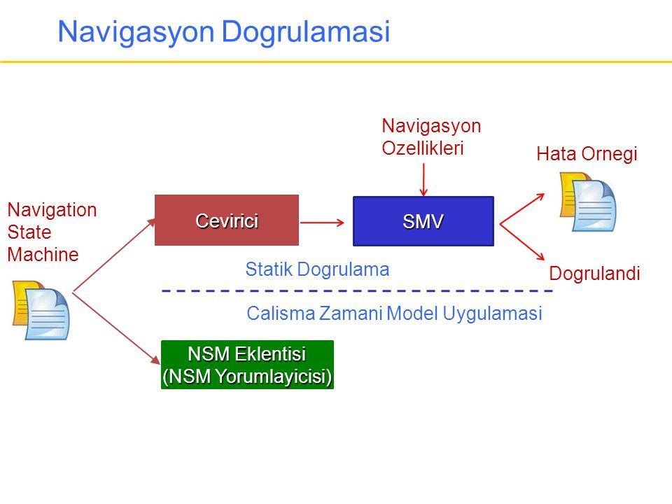 Navigasyon Dogrulamasi