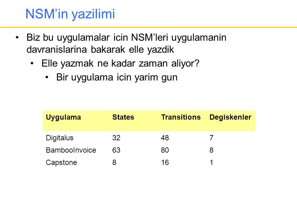 NSM'in yazilimi Biz bu uygulamalar icin NSM'leri uygulamanin davranislarina bakarak elle yazdik. Elle yazmak ne kadar zaman aliyor