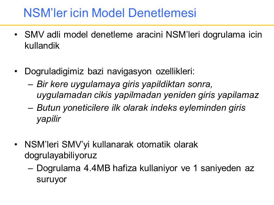 NSM'ler icin Model Denetlemesi