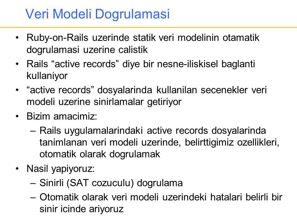 Veri Modeli Dogrulamasi