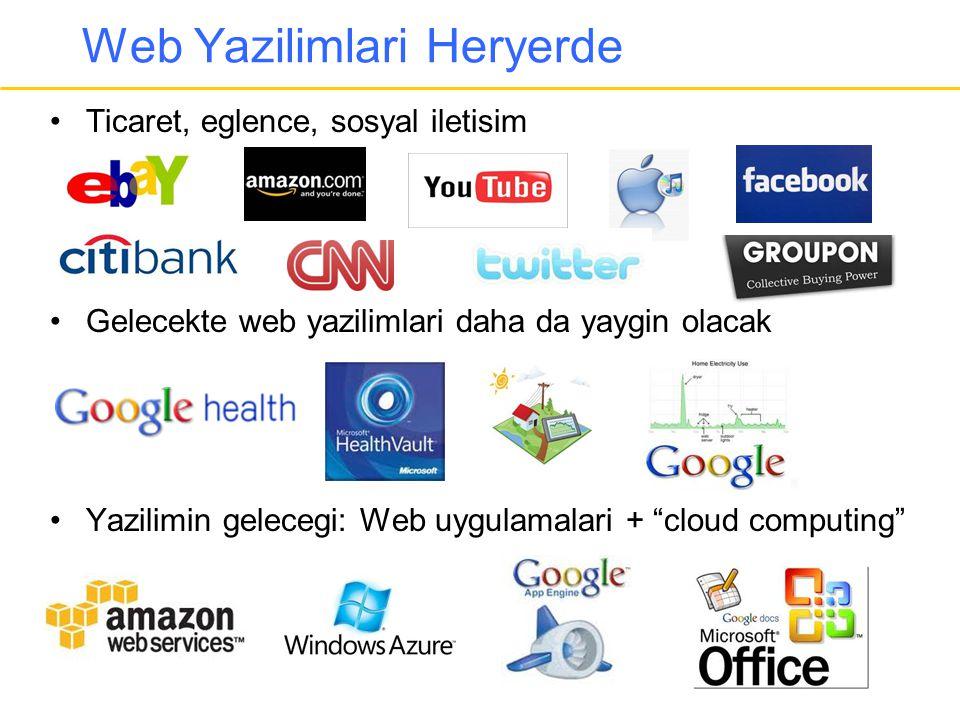 Web Yazilimlari Heryerde