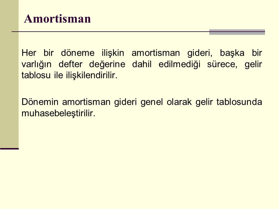 Amortisman Her bir döneme ilişkin amortisman gideri, başka bir varlığın defter değerine dahil edilmediği sürece, gelir tablosu ile ilişkilendirilir.