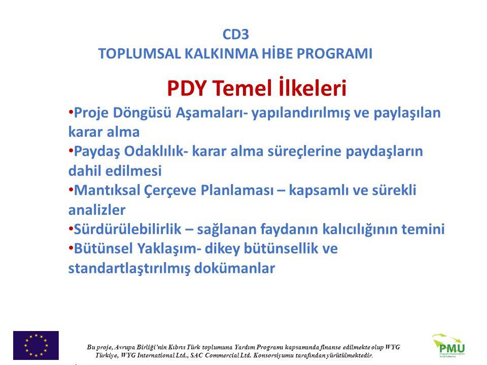 PDY Temel İlkeleri Proje Döngüsü Aşamaları- yapılandırılmış ve paylaşılan karar alma.