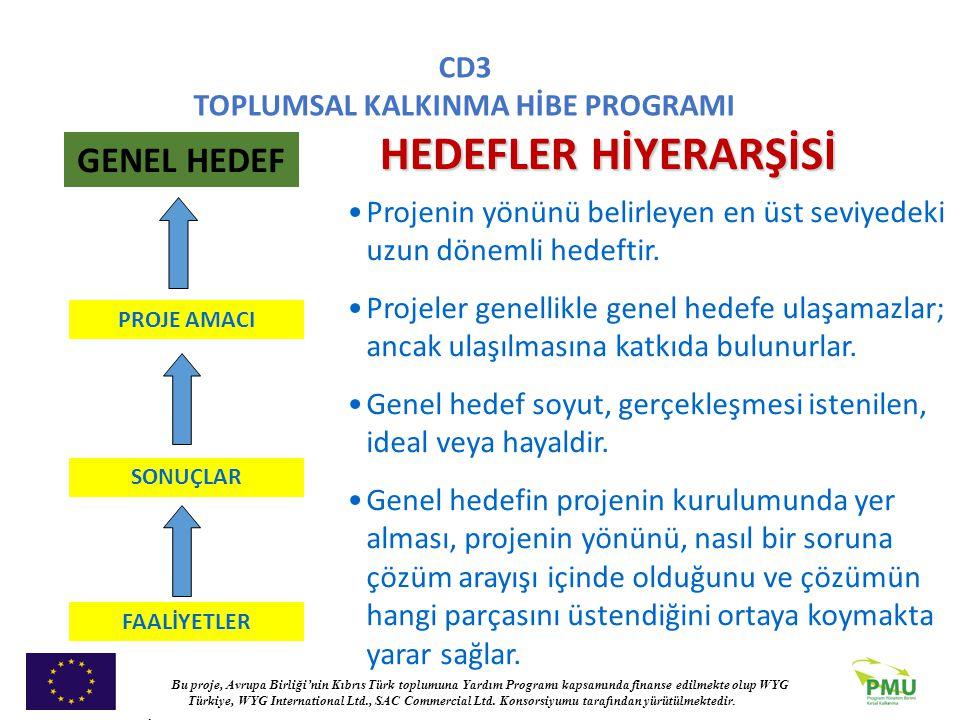 HEDEFLER HİYERARŞİSİ GENEL HEDEF