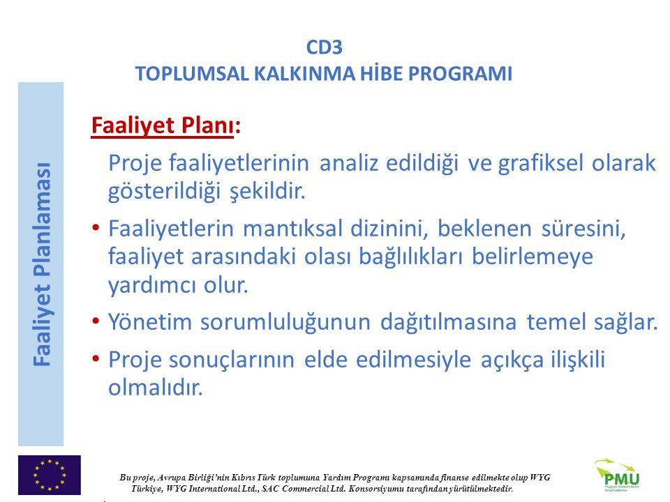 Faaliyet Planlaması Faaliyet Planı: Proje faaliyetlerinin analiz edildiği ve grafiksel olarak gösterildiği şekildir.