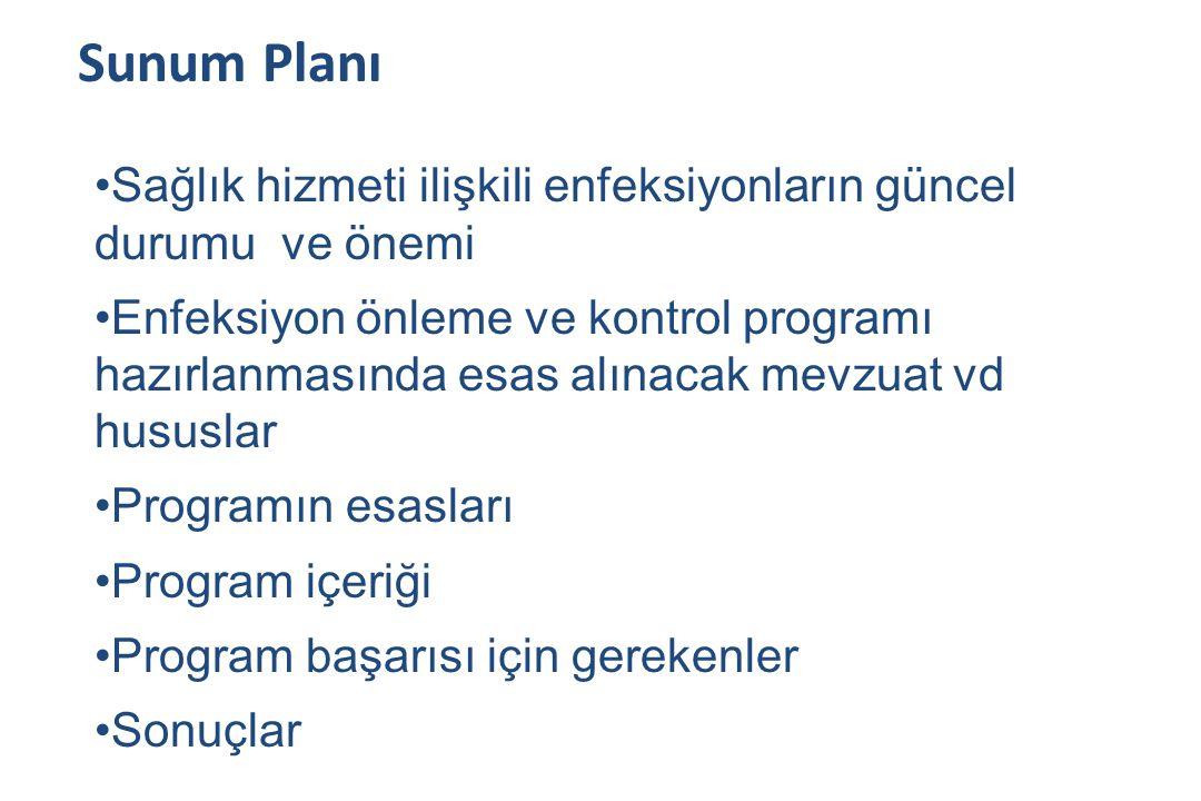 Sunum Planı Sağlık hizmeti ilişkili enfeksiyonların güncel durumu ve önemi.