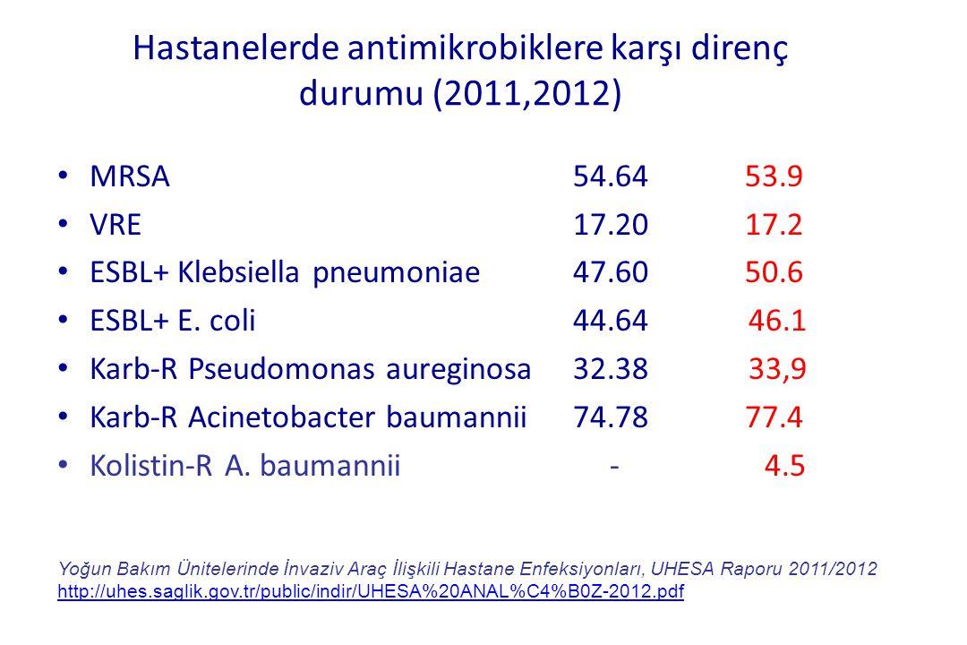Hastanelerde antimikrobiklere karşı direnç durumu (2011,2012)