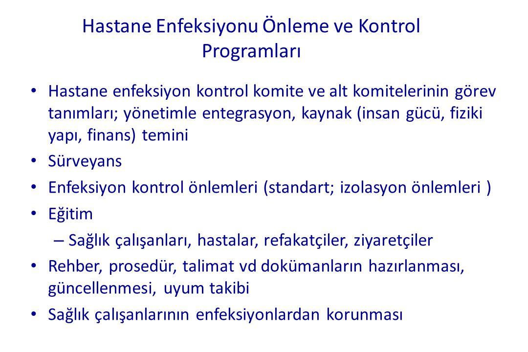 Hastane Enfeksiyonu Önleme ve Kontrol Programları