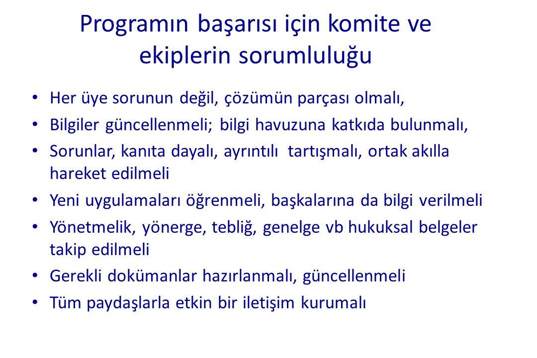 Programın başarısı için komite ve ekiplerin sorumluluğu
