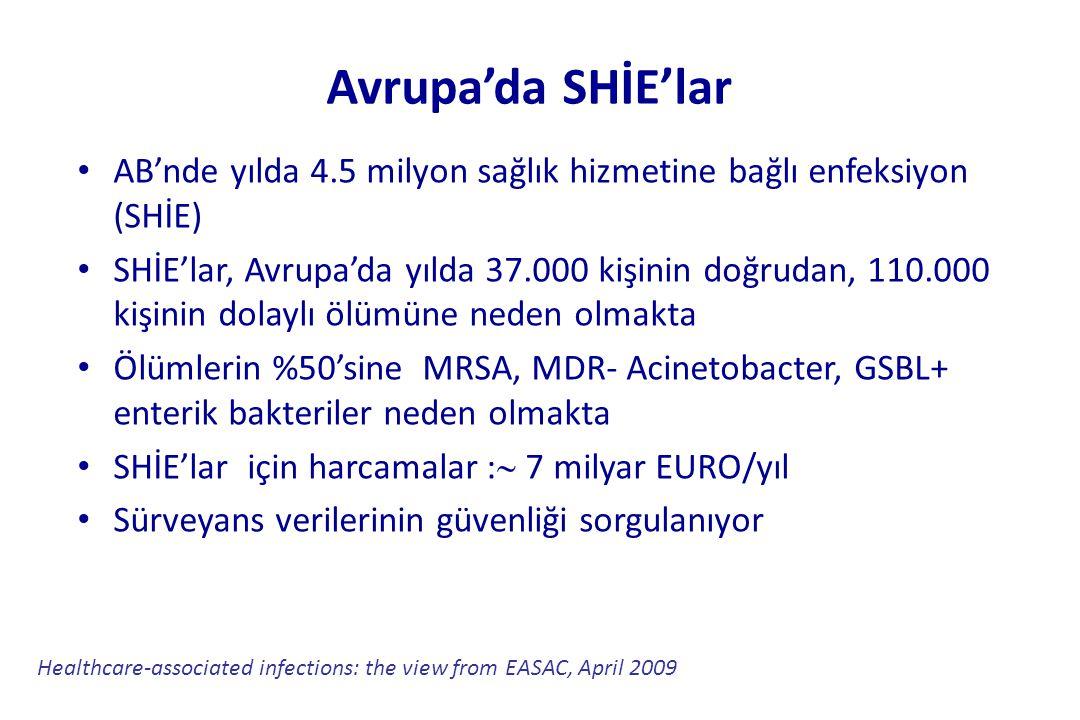 Avrupa'da SHİE'lar AB'nde yılda 4.5 milyon sağlık hizmetine bağlı enfeksiyon (SHİE)