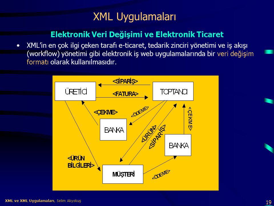 Elektronik Veri Değişimi ve Elektronik Ticaret