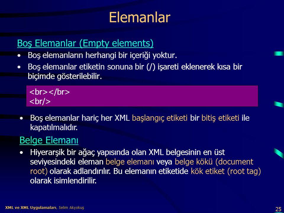 Elemanlar Boş Elemanlar (Empty elements) Belge Elemanı