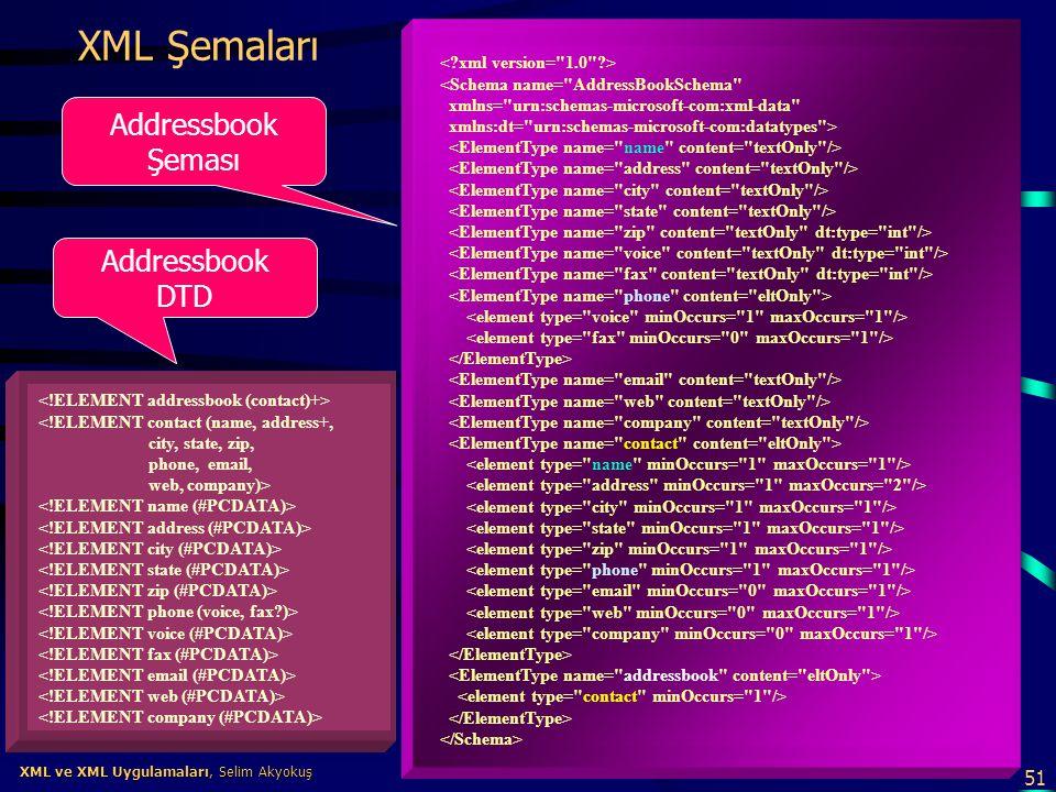 XML Şemaları Addressbook Şeması Addressbook DTD