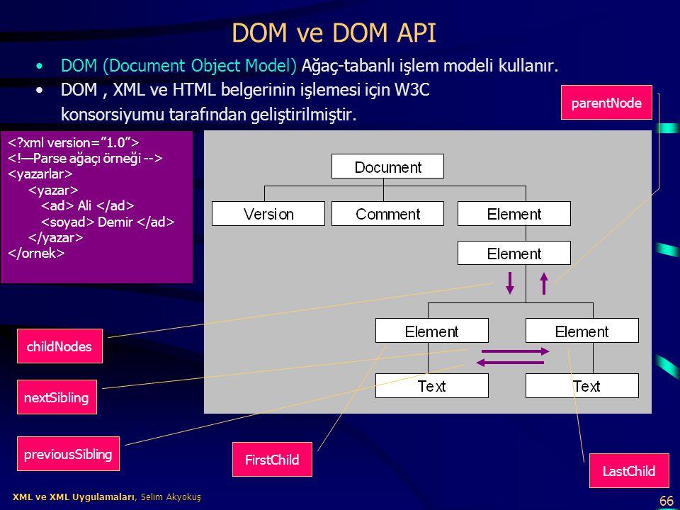 DOM ve DOM API DOM (Document Object Model) Ağaç-tabanlı işlem modeli kullanır. DOM , XML ve HTML belgerinin işlemesi için W3C.