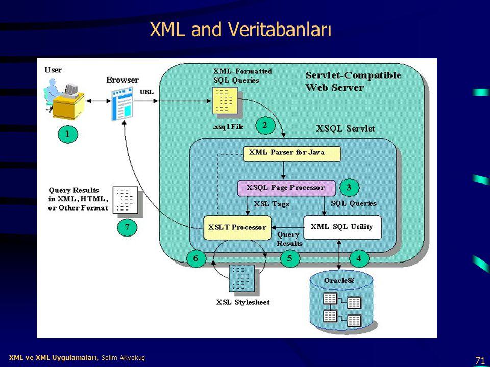 XML and Veritabanları XML ve XML Uygulamaları, Selim Akyokuş