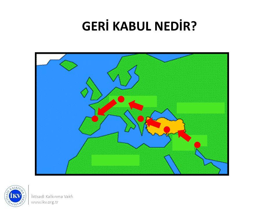 GERİ KABUL NEDİR İktisadi Kalkınma Vakfı www.ikv.org.tr