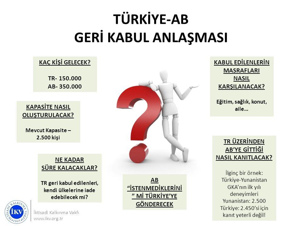 TÜRKİYE-AB GERİ KABUL ANLAŞMASI