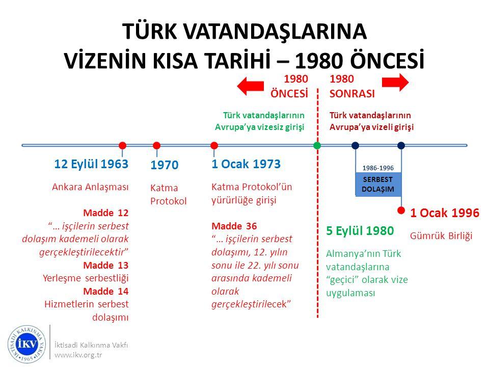 TÜRK VATANDAŞLARINA VİZENİN KISA TARİHİ – 1980 ÖNCESİ