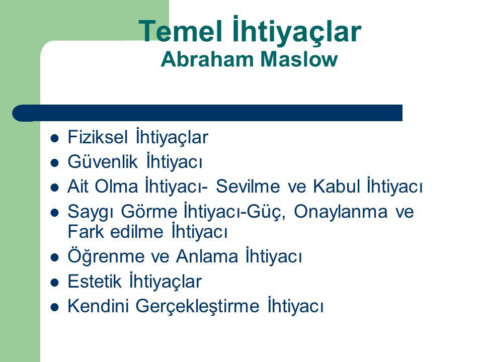 Temel İhtiyaçlar Abraham Maslow