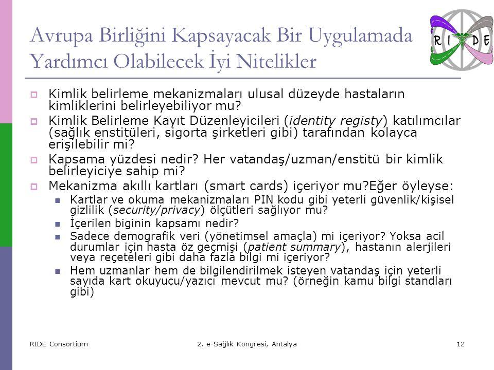 2. e-Sağlık Kongresi, Antalya