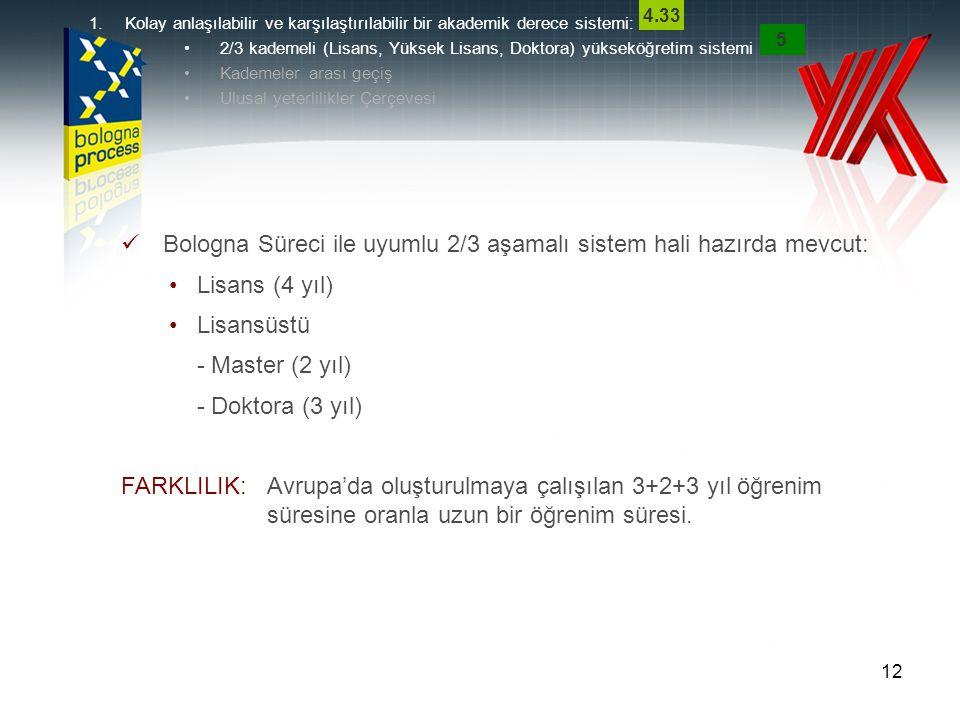 Bologna Süreci ile uyumlu 2/3 aşamalı sistem hali hazırda mevcut: