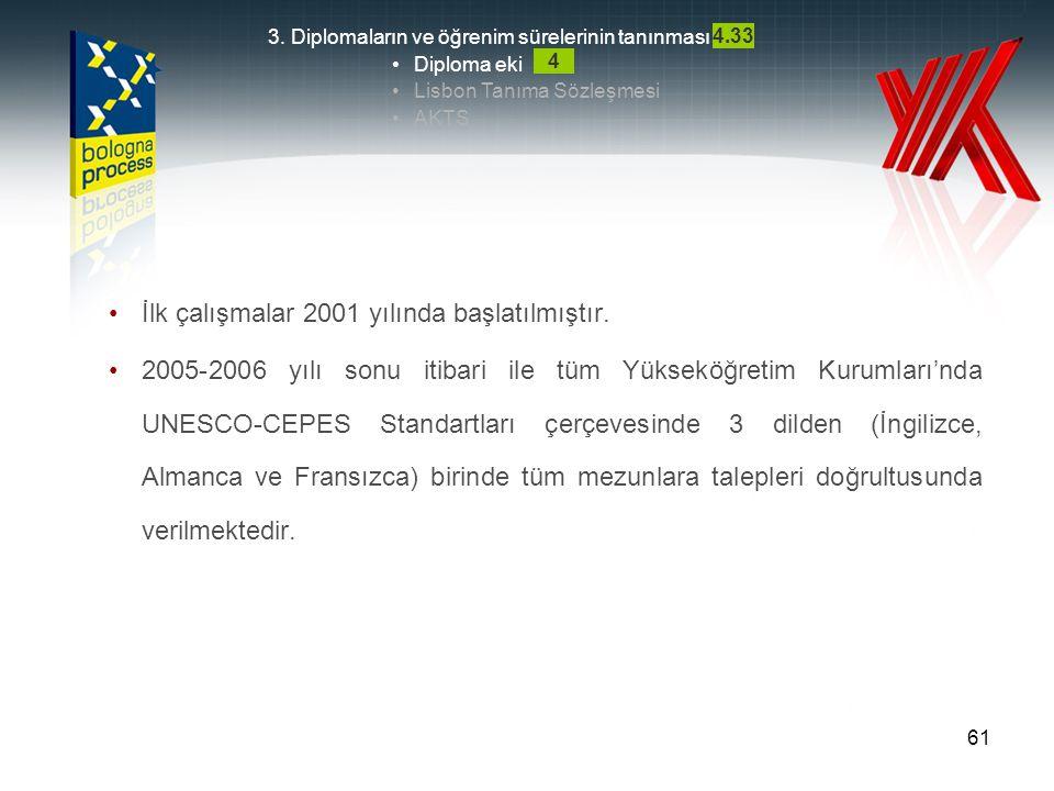 İlk çalışmalar 2001 yılında başlatılmıştır.
