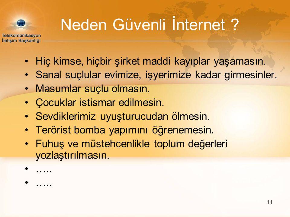 Neden Güvenli İnternet