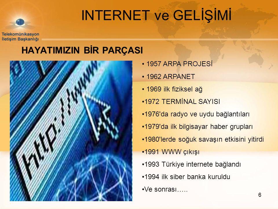 INTERNET ve GELİŞİMİ HAYATIMIZIN BİR PARÇASI 1957 ARPA PROJESİ