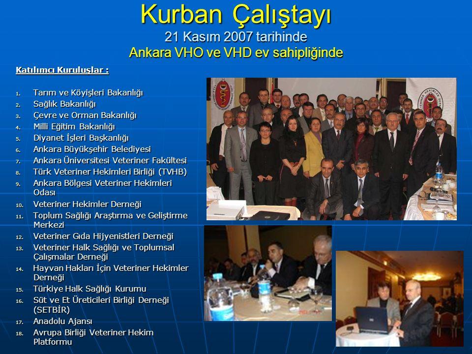 Kurban Çalıştayı 21 Kasım 2007 tarihinde Ankara VHO ve VHD ev sahipliğinde