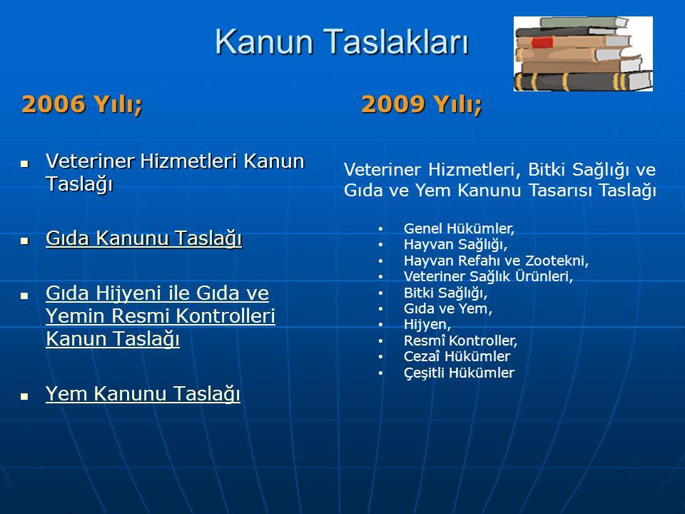Kanun Taslakları 2006 Yılı; 2009 Yılı;