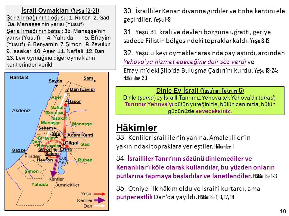 İsrail Oymakları (Yeşu 13-21) Dinle Ey İsrail (Yasa'nın Tekrarı 6)