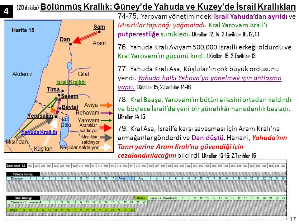 (20 dakika) Bölünmüş Krallık: Güney'de Yahuda ve Kuzey'de İsrail Krallıkları
