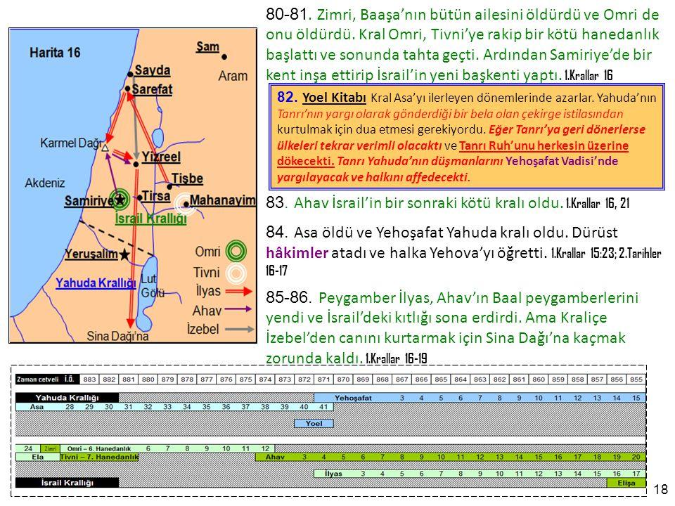 83. Ahav İsrail'in bir sonraki kötü kralı oldu. 1.Krallar 16, 21
