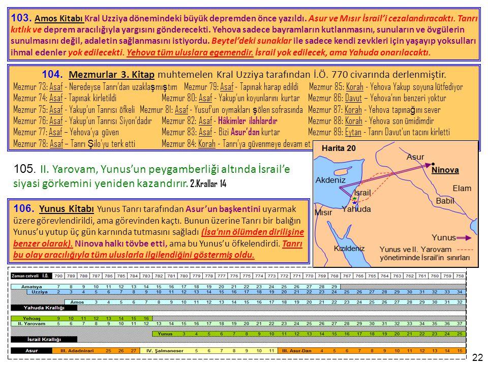 103. Amos Kitabı Kral Uzziya dönemindeki büyük depremden önce yazıldı