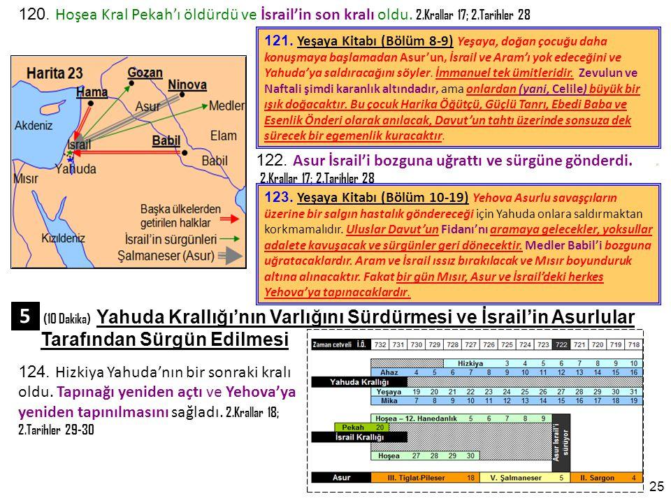 120. Hoşea Kral Pekah'ı öldürdü ve İsrail'in son kralı oldu. 2