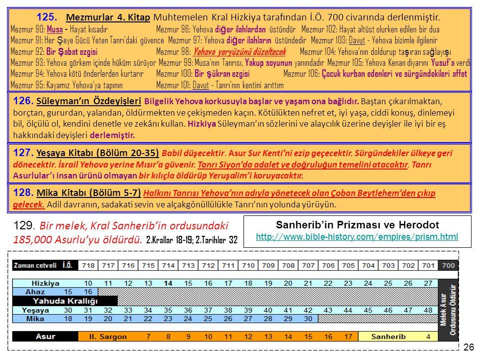 Sanherib'in Prizması ve Herodot