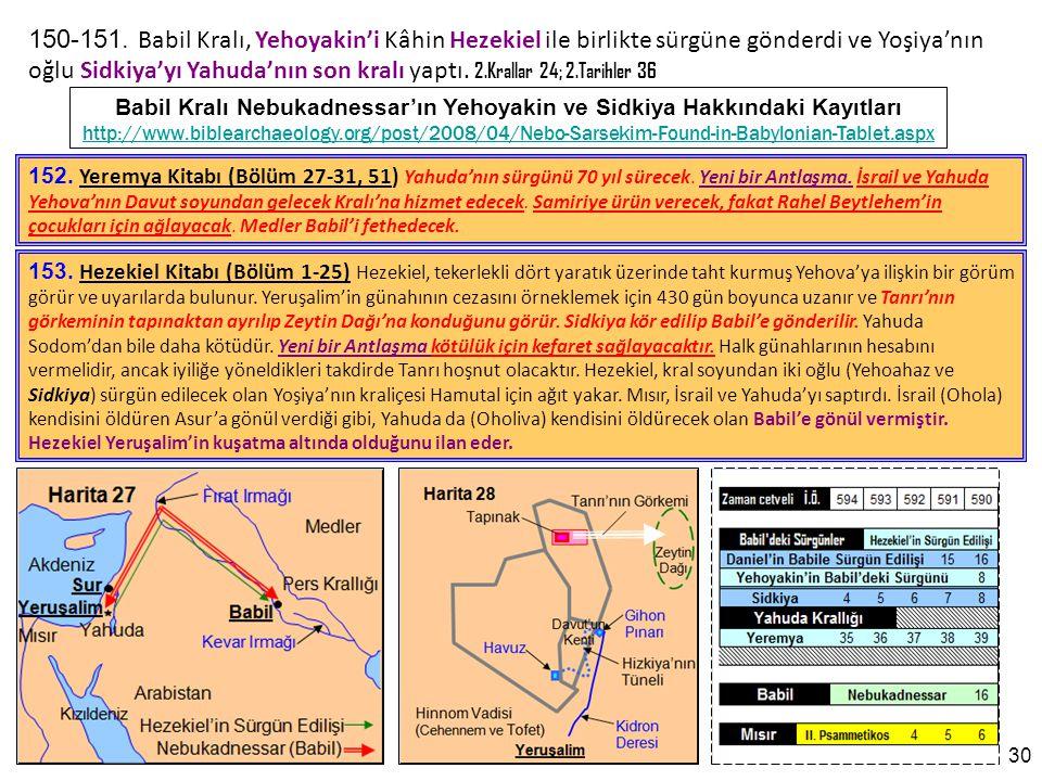 Babil Kralı Nebukadnessar'ın Yehoyakin ve Sidkiya Hakkındaki Kayıtları