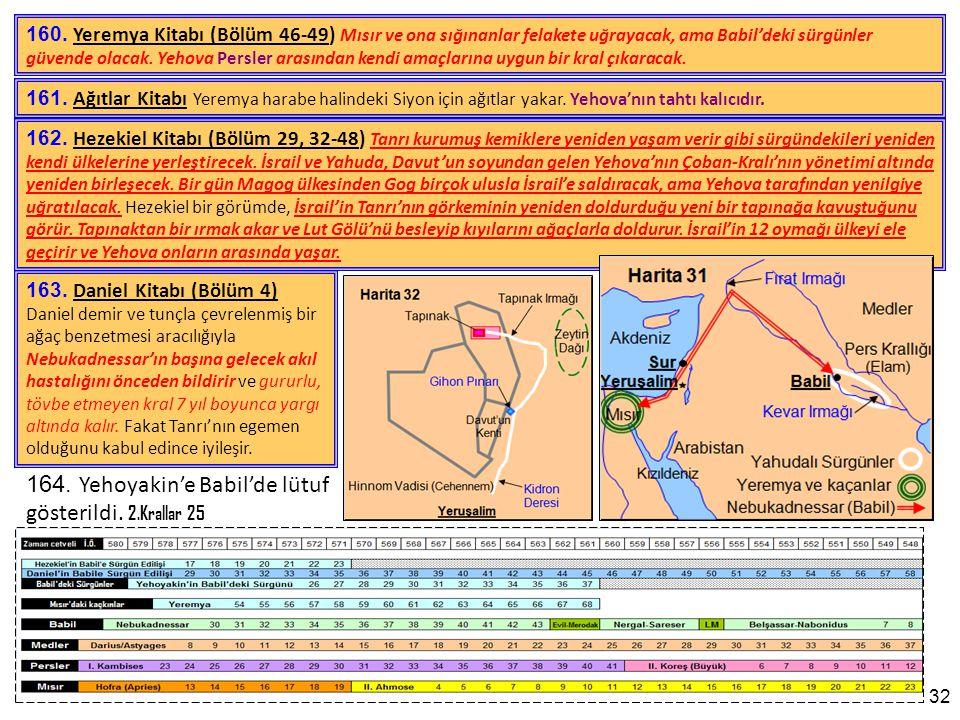 164. Yehoyakin'e Babil'de lütuf gösterildi. 2.Krallar 25