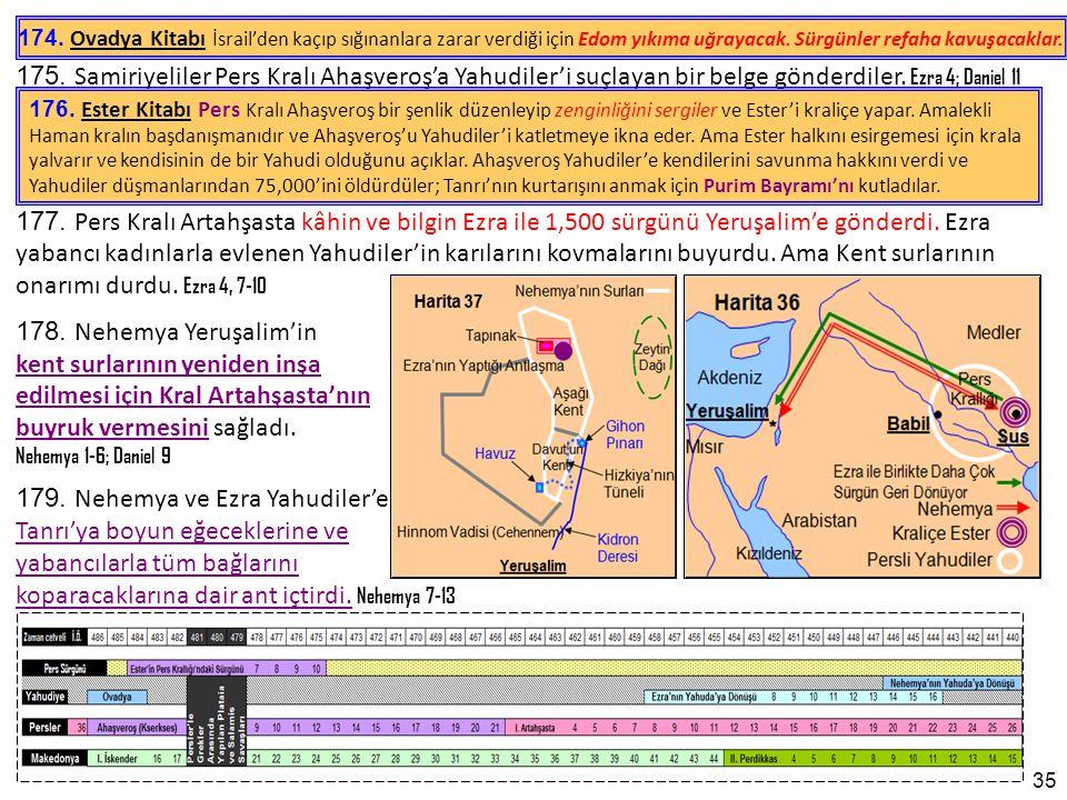kent surlarının yeniden inşa edilmesi için Kral Artahşasta'nın